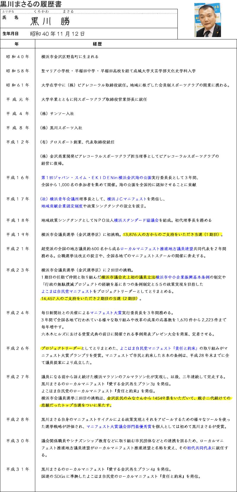 黒川まさるの履歴書2019